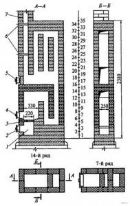 Печь МВМС-61