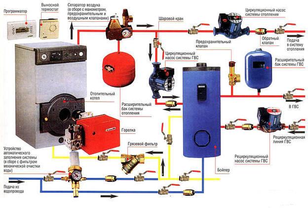 Comment installer un chauffage par le sol merignac toulouse dunkerque d - Chauffage par le sol prix ...